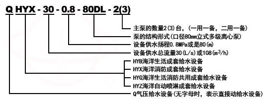 QHYB-CDL生活变频恒压给水设备型号意义